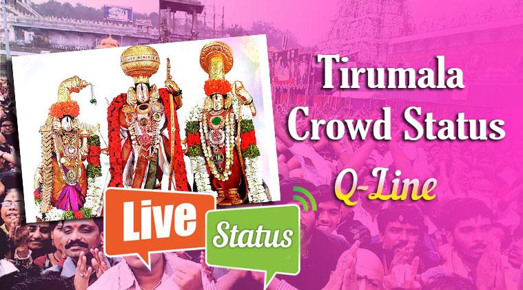 Tirumala Crowd Status, Darshan Queue line Live Status