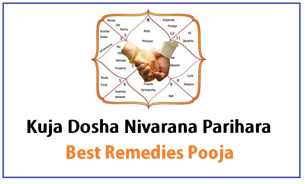 Kuja Dosha Nivarana Remedies, Effect Pooja Process Dates